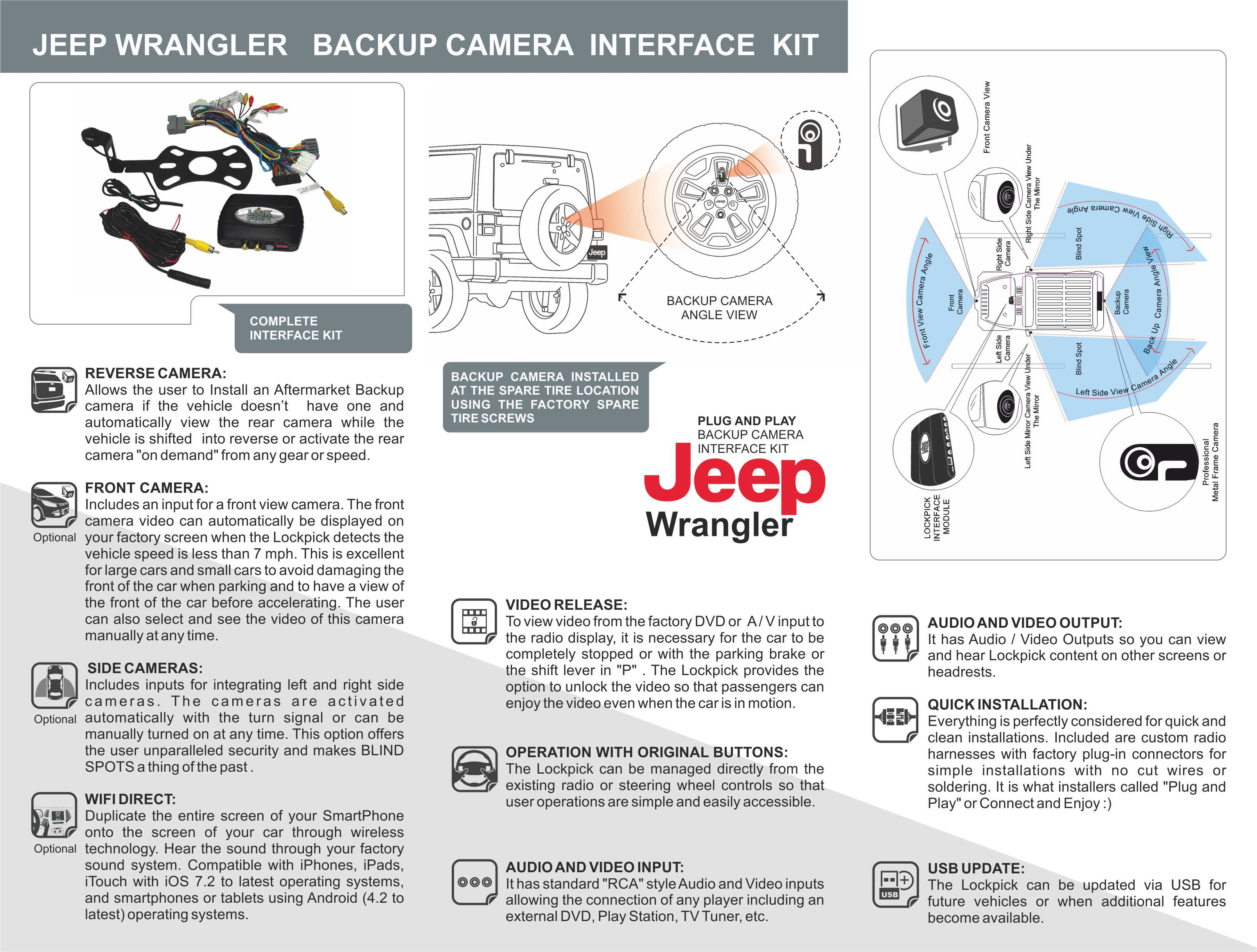 Home of the LOCKPICK INTERFACES – Jeep Wrangler Backup Switch Wiring